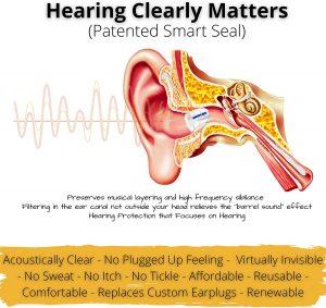 Earasers Earplugs in ear