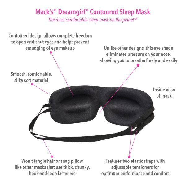 Macks Dreamgirl sleep mask kit