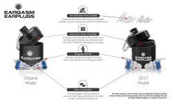 Description of Eargasm Hi Fidelity Earplugs