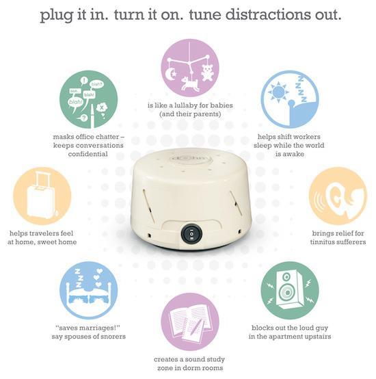 Sleep and Sound | White Noise Machine | Noise Masking Machines