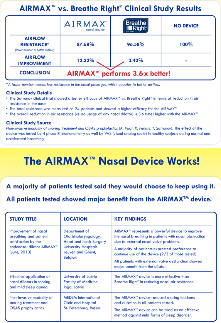 airmax-nasal-device-research.png