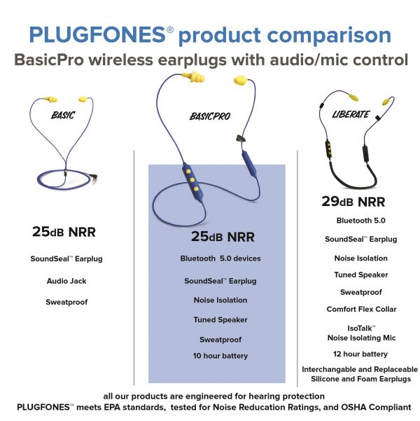 Product Comparison free Powerbank Flashlight Plugfones Earplugs with Earphones