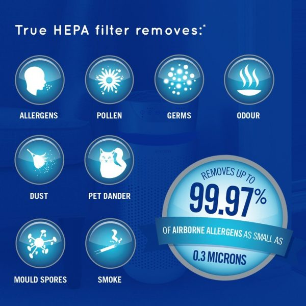 total clean 5 in 1 air purifier cleans solutions